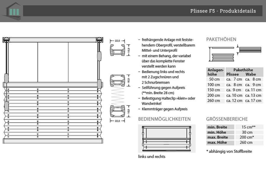 Details zum Plissee F5